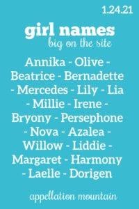 girl names 1.24.21