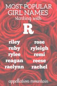 popular R girl names