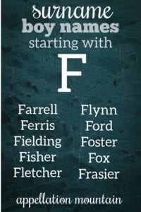 surname names for boys beginning with F