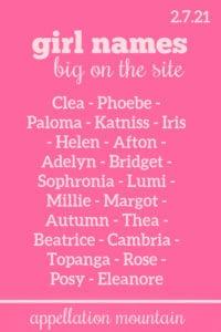 Girl Names 2.7.21