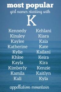 popular K names for girls