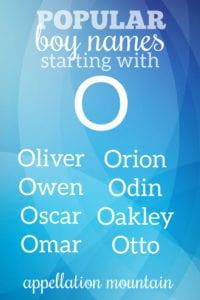 popular O names for boys