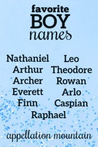 favorite boy names 2021 update