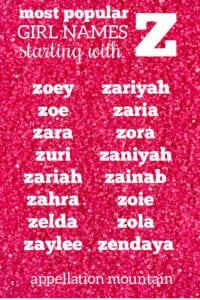 popular Z names for girls