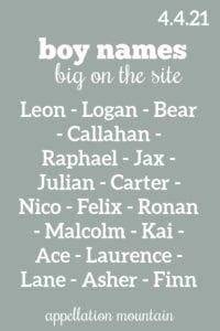 Boy Names 4.4.21