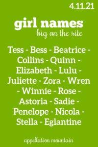 girl names 4.11.21