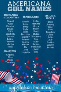Americana girl names