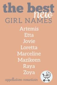 best new girl names 2021