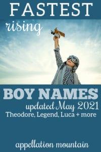 fastest rising boy names