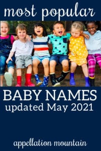 most popular baby names 2021
