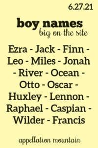boy names 6.27.21
