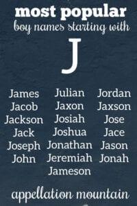 popular J names for boys