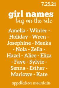 Girl Names: 7.25.21