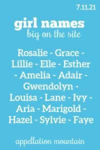 Girl Names 7.11.21