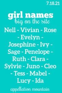 Girl Names 7.18.21