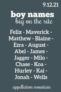 Boy names 9.12.21